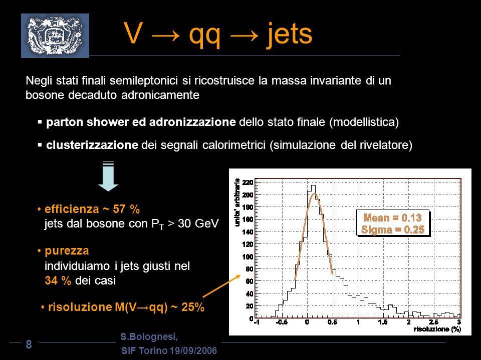 V qq jets S.Bolognesi, SIF Torino 19/09/2006 8 Negli stati finali semileptonici si ricostruisce la massa invariante di un bosone decaduto adronicamente parton shower ed adronizzazione dello stato finale (modellistica) clusterizzazione dei segnali calorimetrici (simulazione del rivelatore) efficienza ~ 57 % risoluzione M(Vqq) ~ 25% purezza individuiamo i jets giusti nel 34 % dei casi jets dal bosone con P T > 30 GeV