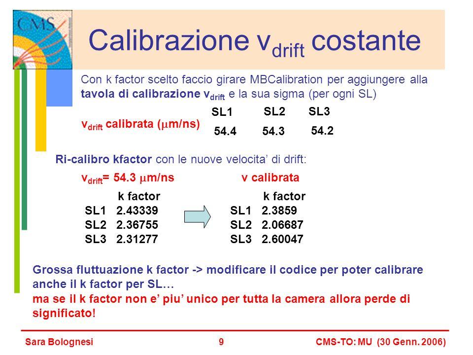 Calibrazione v drift costante Con k factor scelto faccio girare MBCalibration per aggiungere alla tavola di calibrazione v drift e la sua sigma (per ogni SL) Ri-calibro kfactor con le nuove velocita di drift: Sara BolognesiCMS-TO: MU (30 Genn.