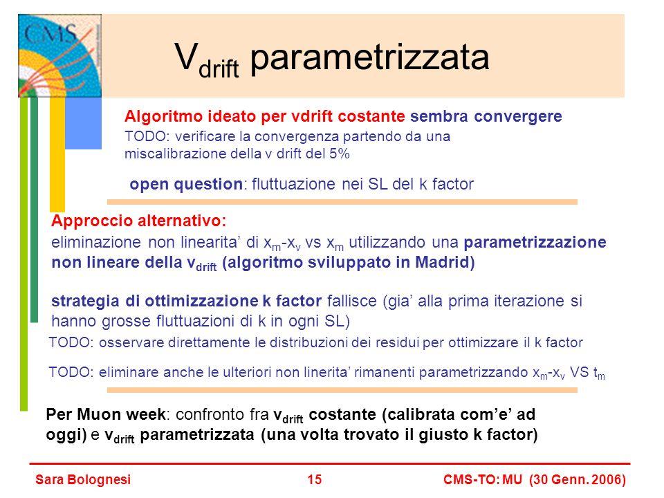 eliminazione non linearita di x m -x v vs x m utilizzando una parametrizzazione non lineare della v drift (algoritmo sviluppato in Madrid) Algoritmo ideato per vdrift costante sembra convergere TODO: verificare la convergenza partendo da una miscalibrazione della v drift del 5% Sara BolognesiCMS-TO: MU (30 Genn.