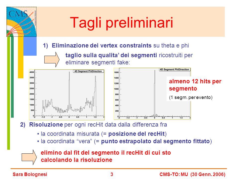 Tagli preliminari 2)Risoluzione per ogni recHit data dalla differenza fra la coordinata misurata (= posizione del recHit) la coordinata vera (= punto estrapolato dal segmento fittato) elimino dal fit del segmento il recHit di cui sto calcolando la risoluzione 1)Eliminazione dei vertex constraints su theta e phi taglio sulla qualita dei segmenti ricostruiti per eliminare segmenti fake: almeno 12 hits per segmento Sara BolognesiCMS-TO: MU (30 Genn.