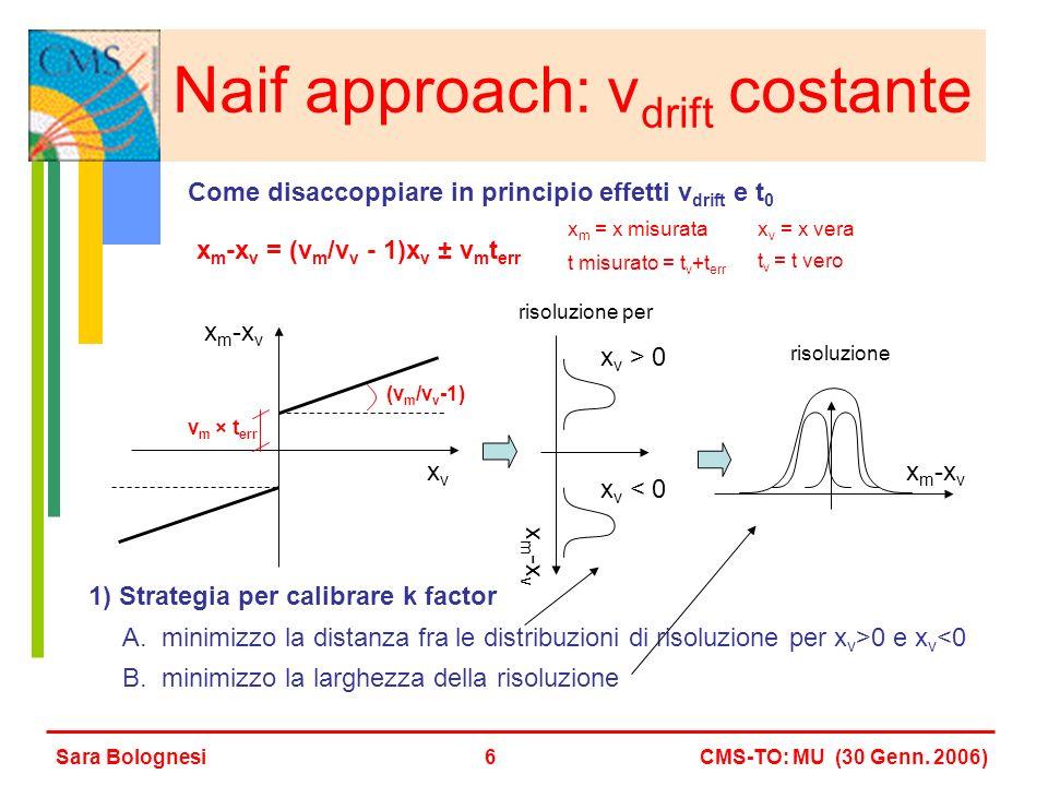 Naif approach: v drift costante B.minimizzo la larghezza della risoluzione A.minimizzo la distanza fra le distribuzioni di risoluzione per x v >0 e x v <0 Sara BolognesiCMS-TO: MU (30 Genn.