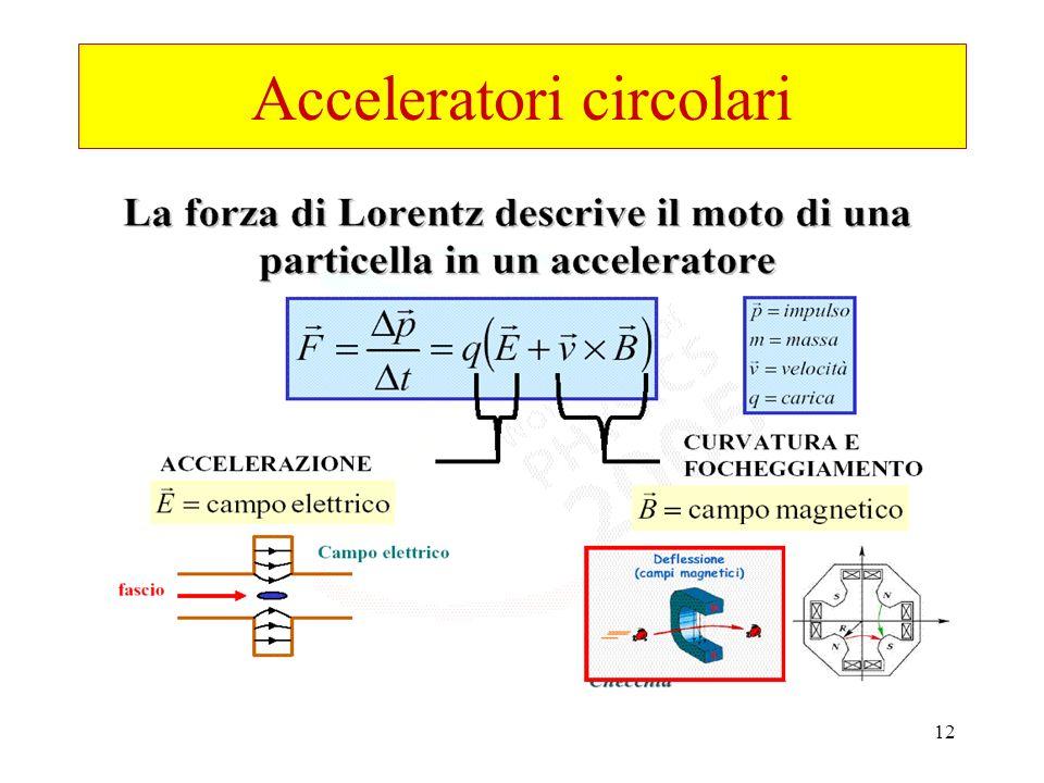 12 Acceleratori circolari