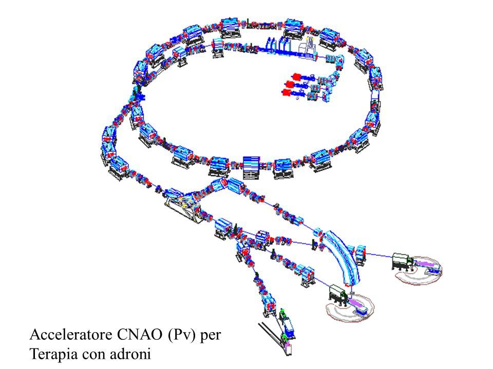 19 Acceleratore CNAO (Pv) per Terapia con adroni