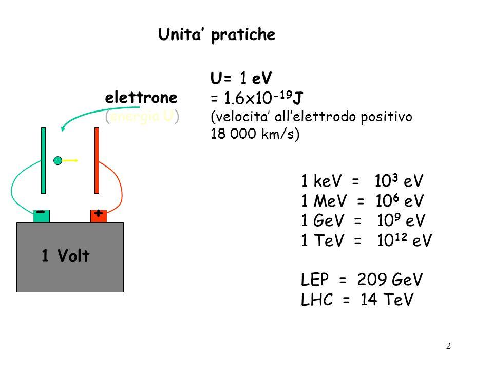 2 elettrone (energia U) U= 1 eV = 1.6x10 -19 J (velocita allelettrodo positivo 18 000 km/s) 1 keV = 10 3 eV 1 MeV = 10 6 eV 1 GeV = 10 9 eV 1 TeV = 10