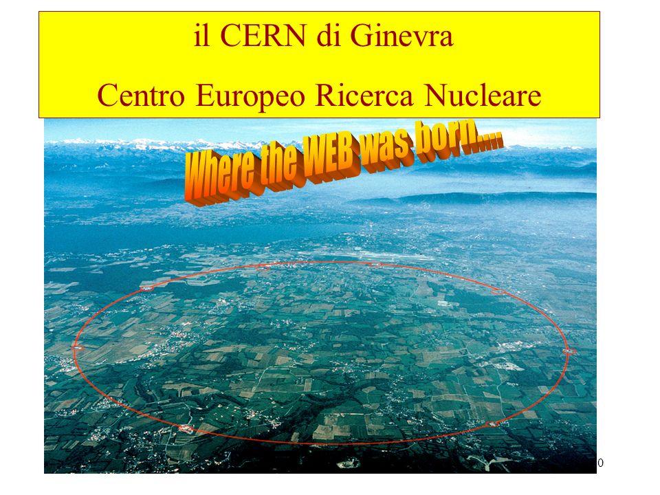 20 il CERN di Ginevra Centro Europeo Ricerca Nucleare