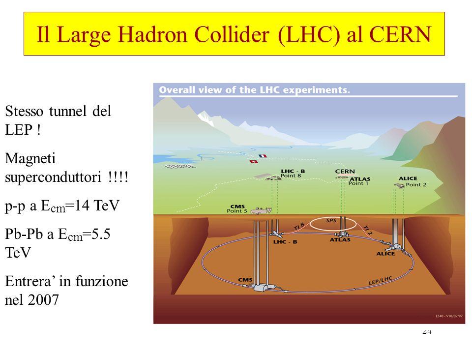 24 Il Large Hadron Collider (LHC) al CERN Stesso tunnel del LEP ! Magneti superconduttori !!!! p-p a E cm =14 TeV Pb-Pb a E cm =5.5 TeV Entrera in fun