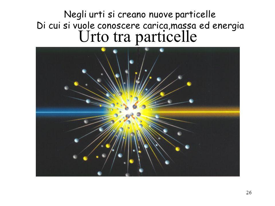 26 Negli urti si creano nuove particelle Di cui si vuole conoscere carica,massa ed energia Urto tra particelle