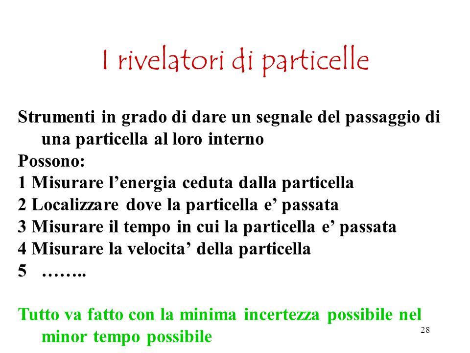 28 I rivelatori di particelle Strumenti in grado di dare un segnale del passaggio di una particella al loro interno Possono: 1 Misurare lenergia cedut