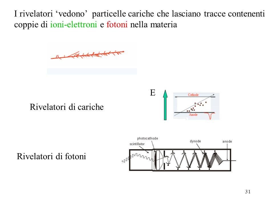31 E Rivelatori di fotoni Rivelatori di cariche I rivelatori vedono particelle cariche che lasciano tracce contenenti coppie di ioni-elettroni e foton