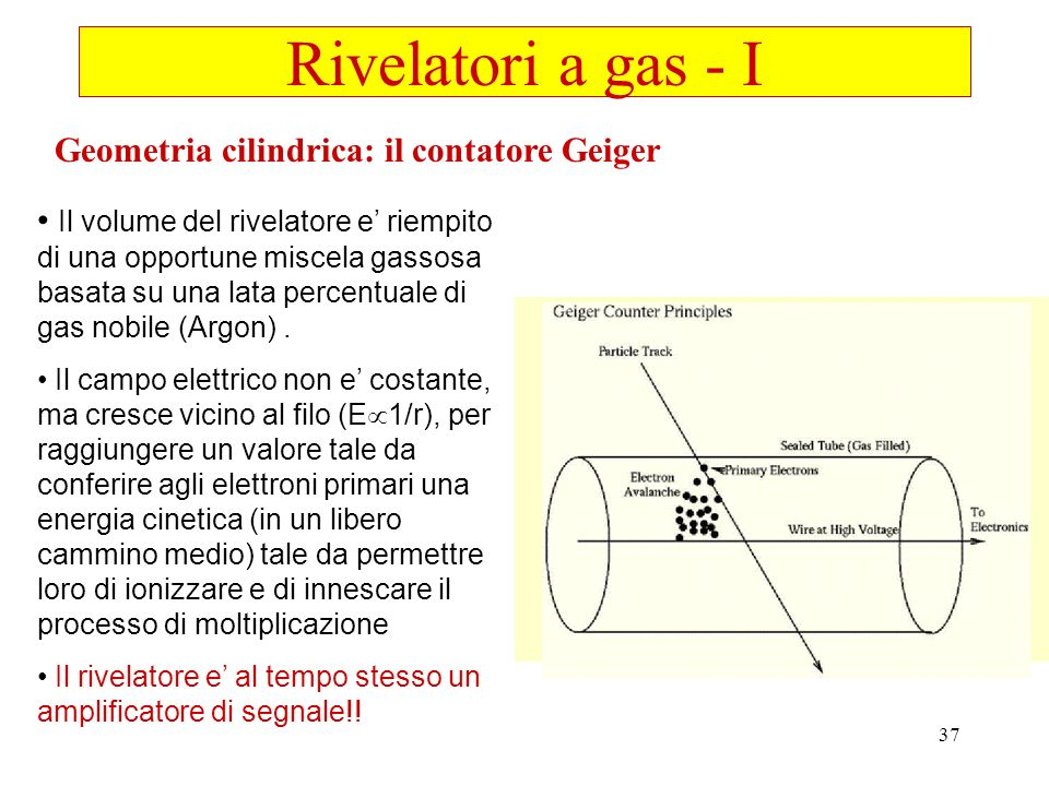 37 Rivelatori a gas - I Geometria cilindrica: il contatore Geiger Il volume del rivelatore e riempito di una opportune miscela gassosa basata su una l