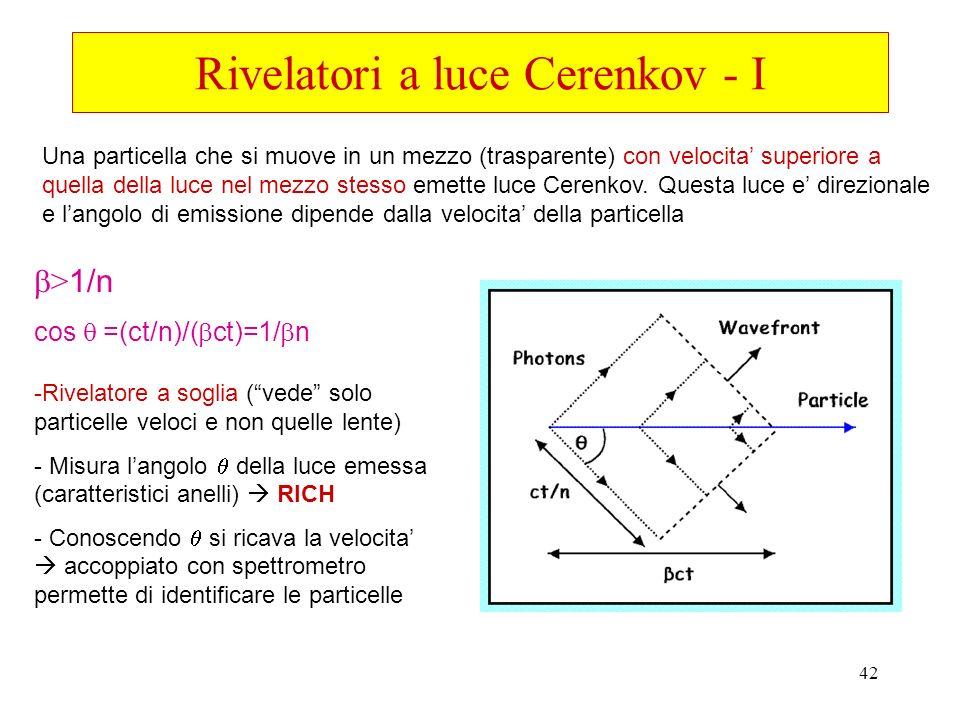 42 Rivelatori a luce Cerenkov - I Una particella che si muove in un mezzo (trasparente) con velocita superiore a quella della luce nel mezzo stesso em