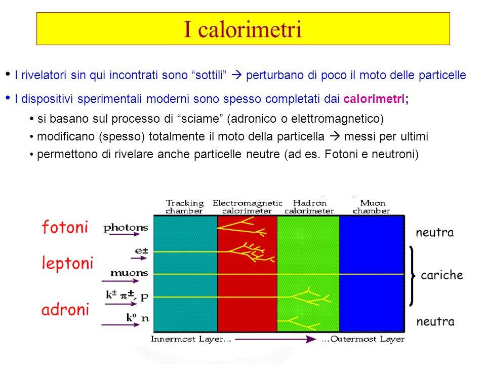 44 I calorimetri I rivelatori sin qui incontrati sono sottili perturbano di poco il moto delle particelle I dispositivi sperimentali moderni sono spes