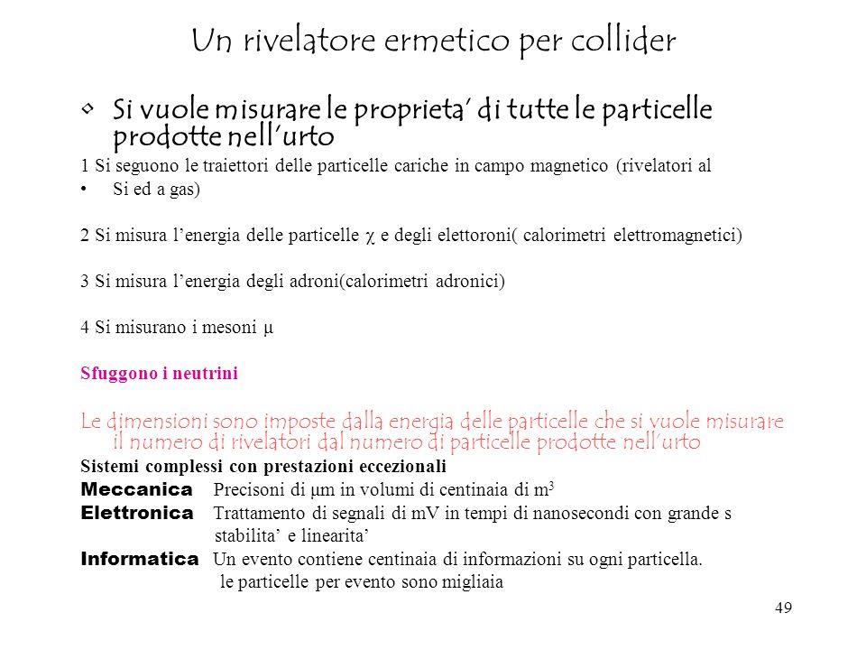 49 Un rivelatore ermetico per collider Si vuole misurare le proprieta di tutte le particelle prodotte nellurto 1 Si seguono le traiettori delle partic