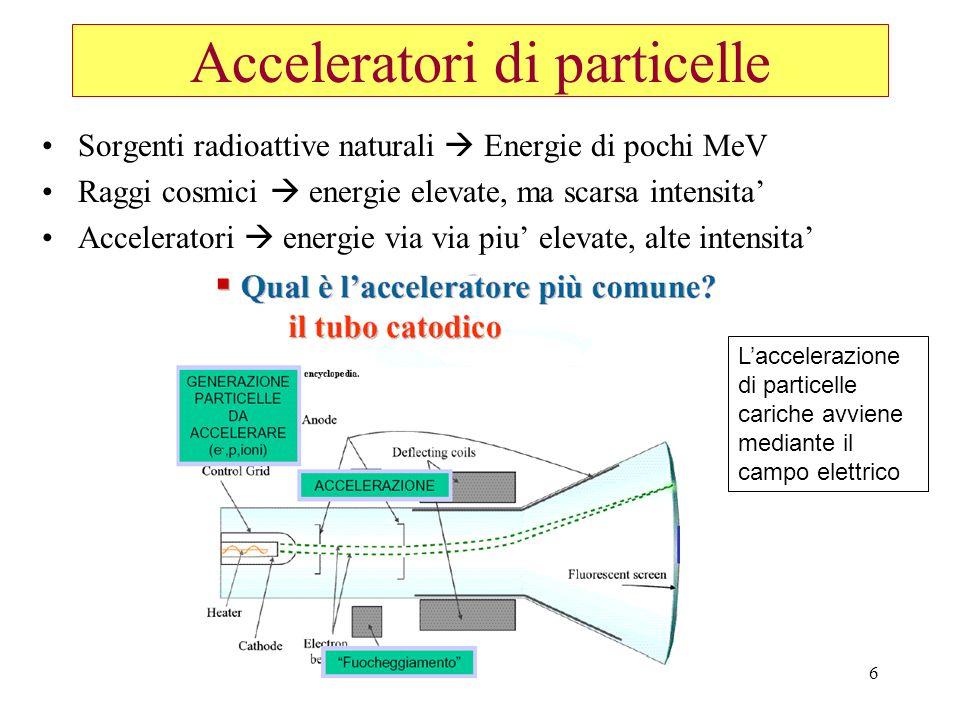 6 Acceleratori di particelle Sorgenti radioattive naturali Energie di pochi MeV Raggi cosmici energie elevate, ma scarsa intensita Acceleratori energi