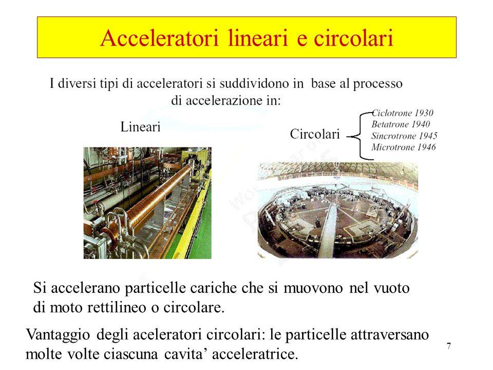 48 Un apparato per collider e costituito da un insieme di cilindri concentrici in campo magnetico fatti di rivelatori con scopi diversi