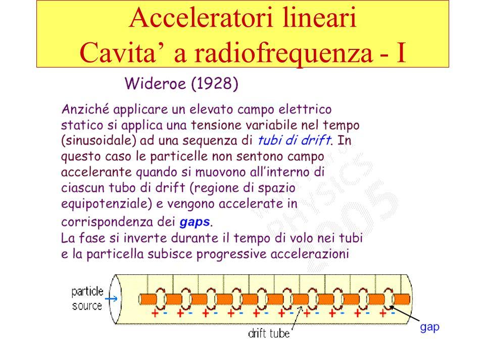 8 Acceleratori lineari Cavita a radiofrequenza - I
