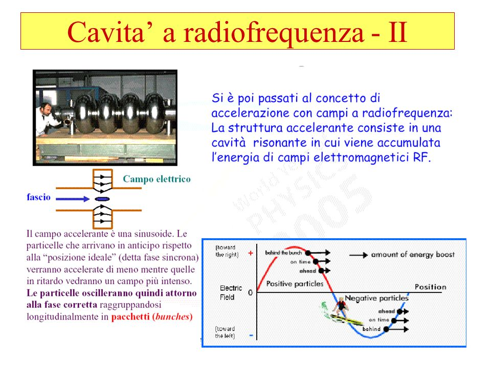10 Linac per protoni del Cern