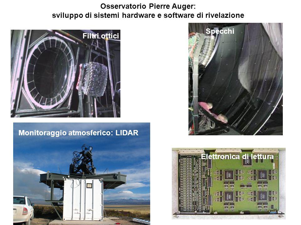 Telescopio LIDAR: calibrazione dellatmosfera