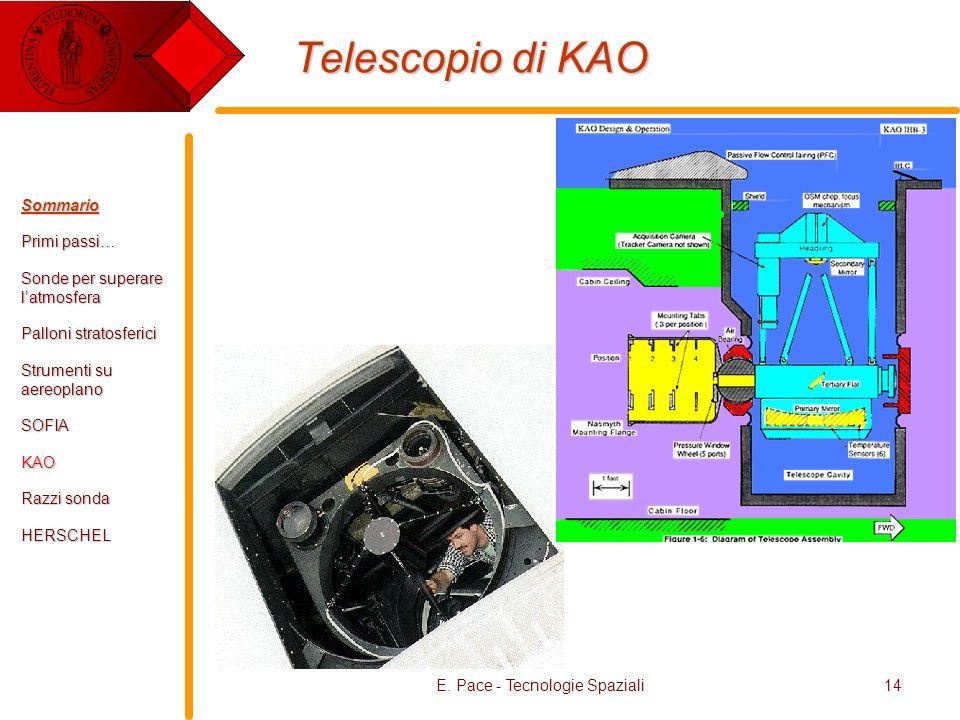 E. Pace - Tecnologie Spaziali14 Telescopio di KAO Sommario Primi passi… Sonde per superare latmosfera Palloni stratosferici Strumenti su aereoplano SO