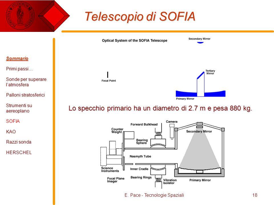 E. Pace - Tecnologie Spaziali18 Telescopio di SOFIA Lo specchio primario ha un diametro di 2.7 m e pesa 880 kg. Sommario Primi passi… Sonde per supera