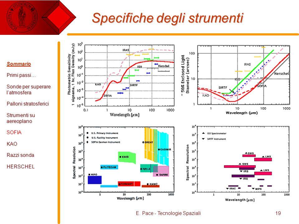 E. Pace - Tecnologie Spaziali19 Specifiche degli strumenti Sommario Primi passi… Sonde per superare latmosfera Palloni stratosferici Strumenti su aere