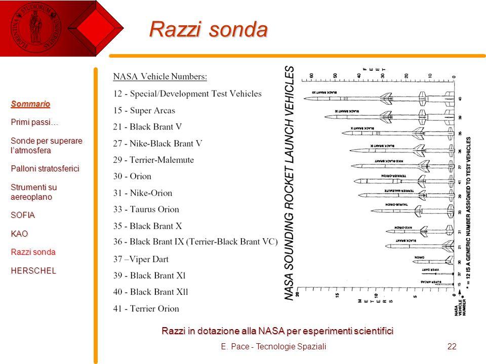 E. Pace - Tecnologie Spaziali22 Razzi sonda Razzi in dotazione alla NASA per esperimenti scientifici Sommario Primi passi… Sonde per superare latmosfe