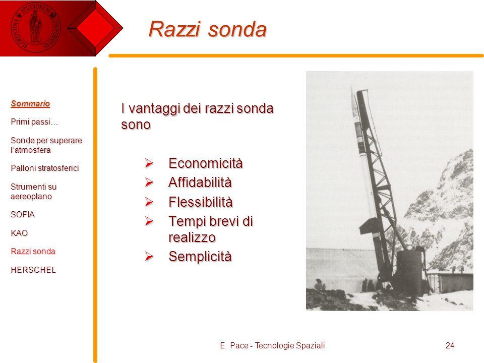 E. Pace - Tecnologie Spaziali24 Razzi sonda I vantaggi dei razzi sonda sono Economicità Economicità Affidabilità Affidabilità Flessibilità Flessibilit