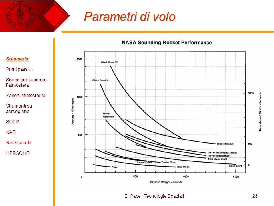 E. Pace - Tecnologie Spaziali26 Parametri di volo Sommario Primi passi… Sonde per superare latmosfera Palloni stratosferici Strumenti su aereoplano SO