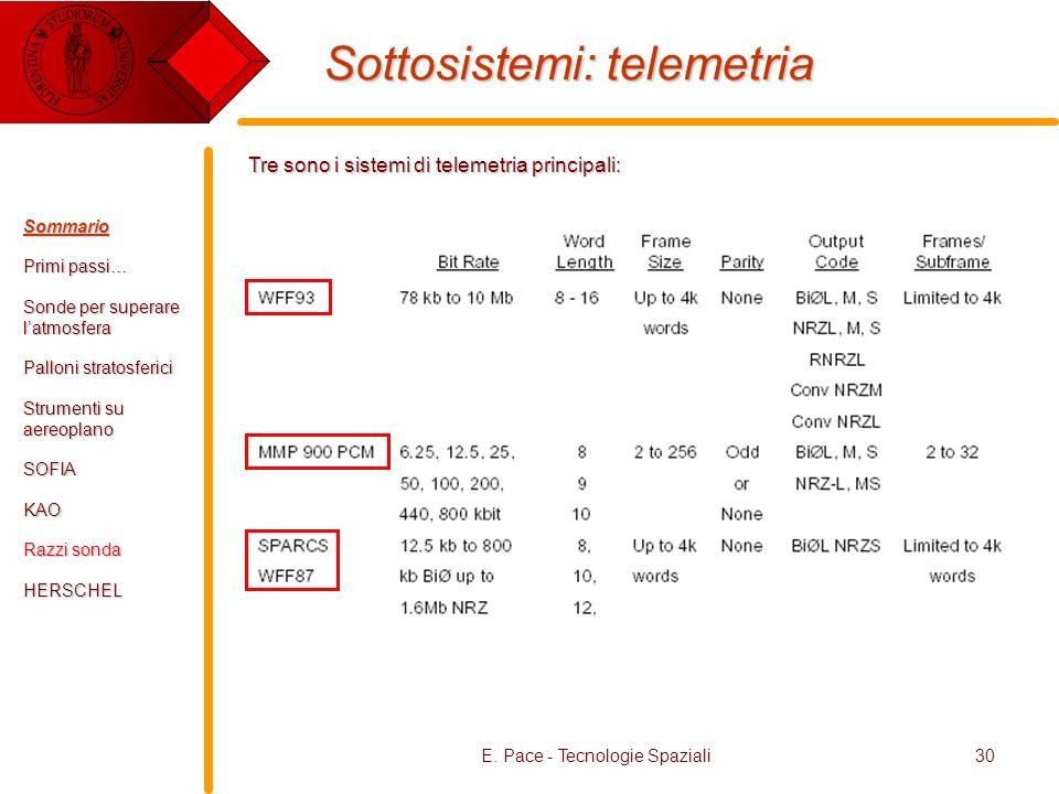E. Pace - Tecnologie Spaziali30 Sottosistemi: telemetria Tre sono i sistemi di telemetria principali: Sommario Primi passi… Sonde per superare latmosf