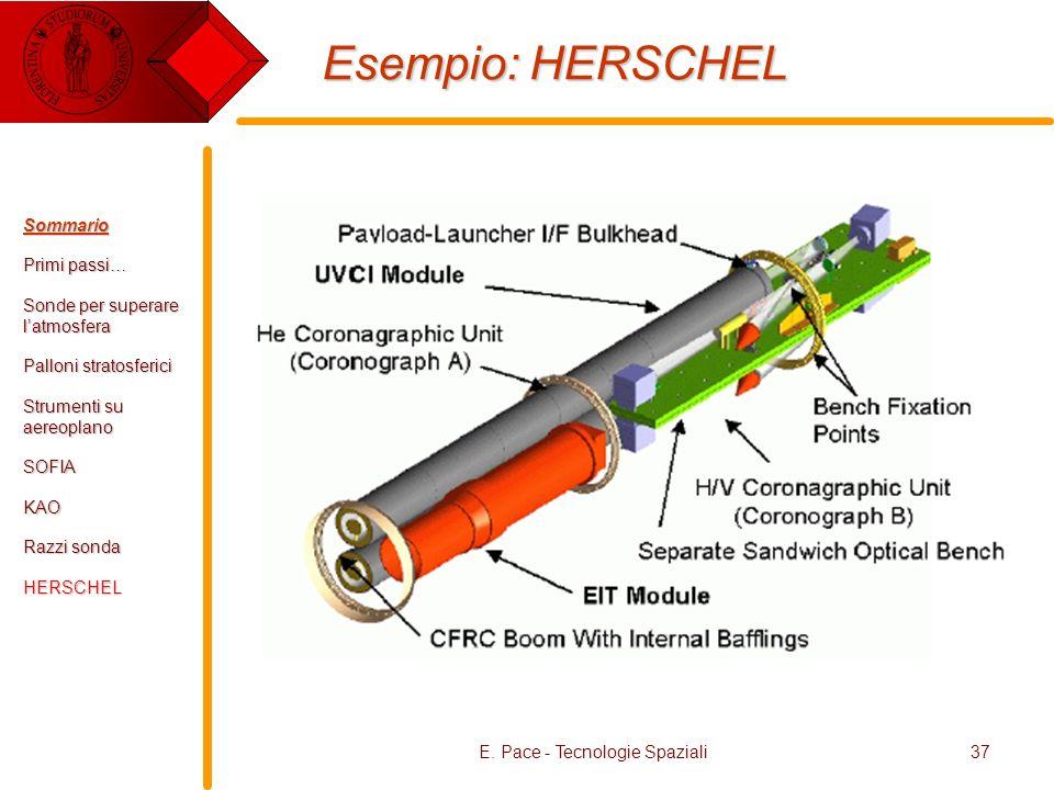 E. Pace - Tecnologie Spaziali37 Esempio: HERSCHEL Sommario Primi passi… Sonde per superare latmosfera Palloni stratosferici Strumenti su aereoplano SO