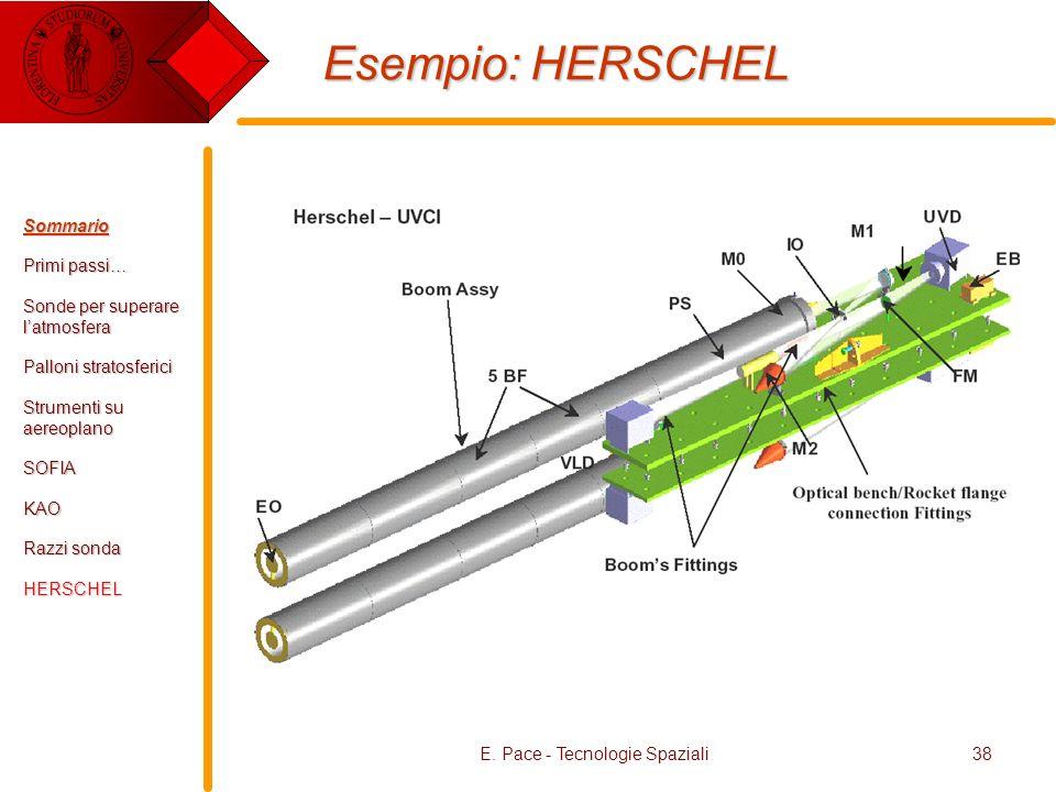 E. Pace - Tecnologie Spaziali38 Esempio: HERSCHEL Sommario Primi passi… Sonde per superare latmosfera Palloni stratosferici Strumenti su aereoplano SO