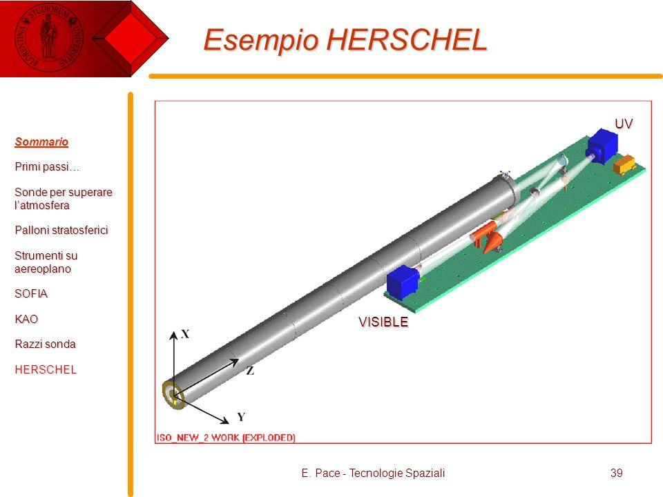 E. Pace - Tecnologie Spaziali39 Esempio HERSCHEL VISIBLE UV Sommario Primi passi… Sonde per superare latmosfera Palloni stratosferici Strumenti su aer