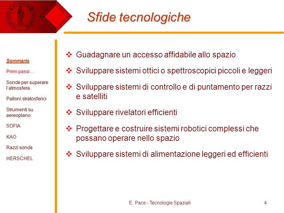 E. Pace - Tecnologie Spaziali4 Sfide tecnologiche Guadagnare un accesso affidabile allo spazio Sviluppare sistemi ottici o spettroscopici piccoli e le