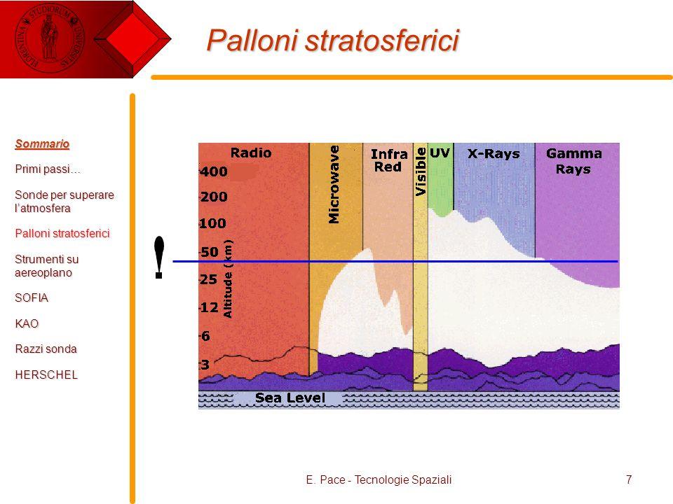 E. Pace - Tecnologie Spaziali7 Palloni stratosferici Sommario Primi passi… Sonde per superare latmosfera Palloni stratosferici Strumenti su aereoplano