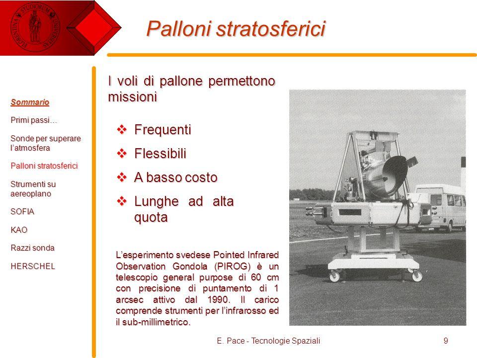 E. Pace - Tecnologie Spaziali9 Palloni stratosferici I voli di pallone permettono missioni Frequenti Frequenti Flessibili Flessibili A basso costo A b