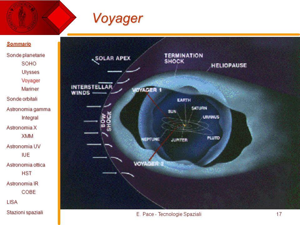 E. Pace - Tecnologie Spaziali17 Voyager Sommario Sonde planetarie SOHOUlyssesVoyagerMariner Sonde orbitali Astronomia gamma Integral Astronomia X XMM