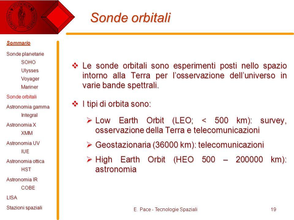 E. Pace - Tecnologie Spaziali19 Sonde orbitali Le sonde orbitali sono esperimenti posti nello spazio intorno alla Terra per losservazione delluniverso