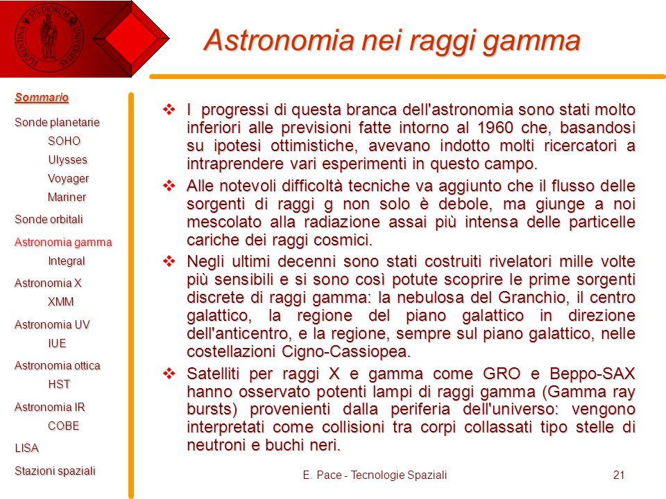E. Pace - Tecnologie Spaziali21 Astronomia nei raggi gamma I progressi di questa branca dell'astronomia sono stati molto inferiori alle previsioni fat