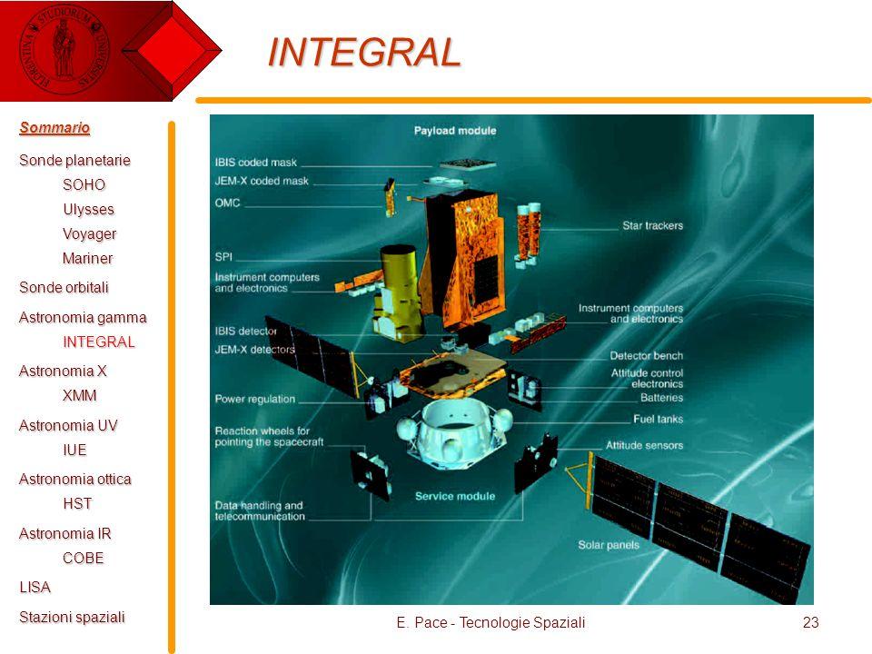 E. Pace - Tecnologie Spaziali23 INTEGRAL Sommario Sonde planetarie SOHOUlyssesVoyagerMariner Sonde orbitali Astronomia gamma INTEGRAL Astronomia X XMM