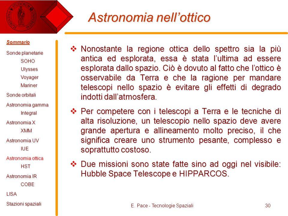E. Pace - Tecnologie Spaziali30 Astronomia nellottico Nonostante la regione ottica dello spettro sia la più antica ed esplorata, essa è stata lultima
