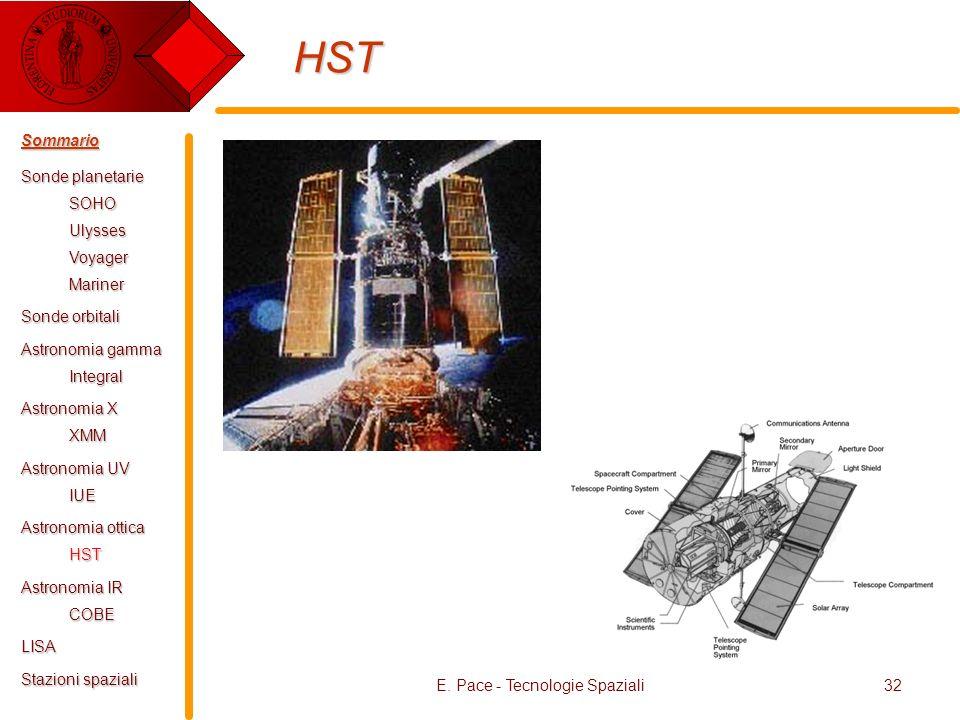 E. Pace - Tecnologie Spaziali32 HST Sommario Sonde planetarie SOHOUlyssesVoyagerMariner Sonde orbitali Astronomia gamma Integral Astronomia X XMM Astr