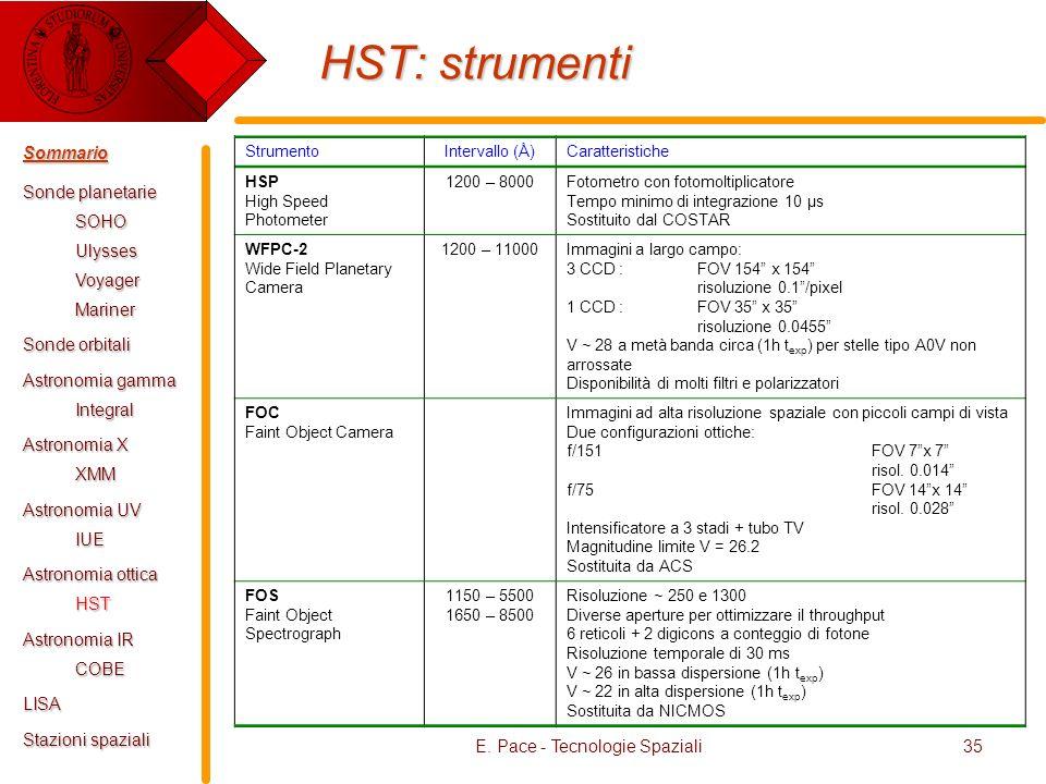 E. Pace - Tecnologie Spaziali35 HST: strumenti StrumentoIntervallo (Å)Caratteristiche HSP High Speed Photometer 1200 – 8000 Fotometro con fotomoltipli