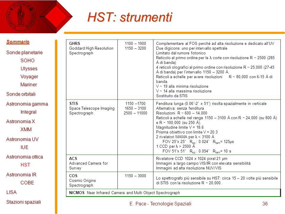 E. Pace - Tecnologie Spaziali36 HST: strumenti GHRS Goddard High Resolution Spectrograph 1100 – 1900 1150 – 3200 Complementare al FOS perché ad alta r