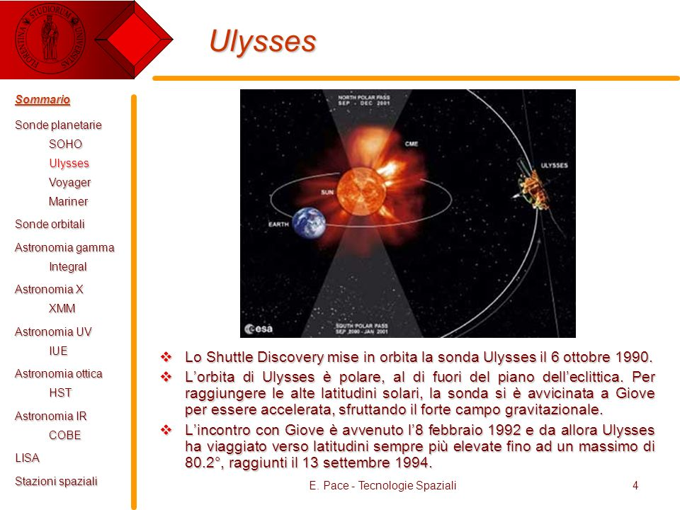 E. Pace - Tecnologie Spaziali4 Ulysses Lo Shuttle Discovery mise in orbita la sonda Ulysses il 6 ottobre 1990. Lo Shuttle Discovery mise in orbita la