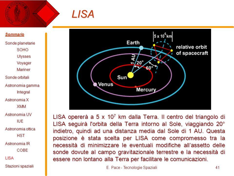 E. Pace - Tecnologie Spaziali41 LISA LISA opererà a 5 x 10 7 km dalla Terra. Il centro del triangolo di LISA seguirà l'orbita della Terra intorno al S