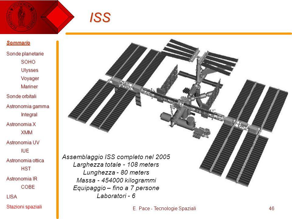 E. Pace - Tecnologie Spaziali46 ISS Assemblaggio ISS completo nel 2005 Larghezza totale - 108 meters Lunghezza - 80 meters Massa - 454000 kilogrammi E
