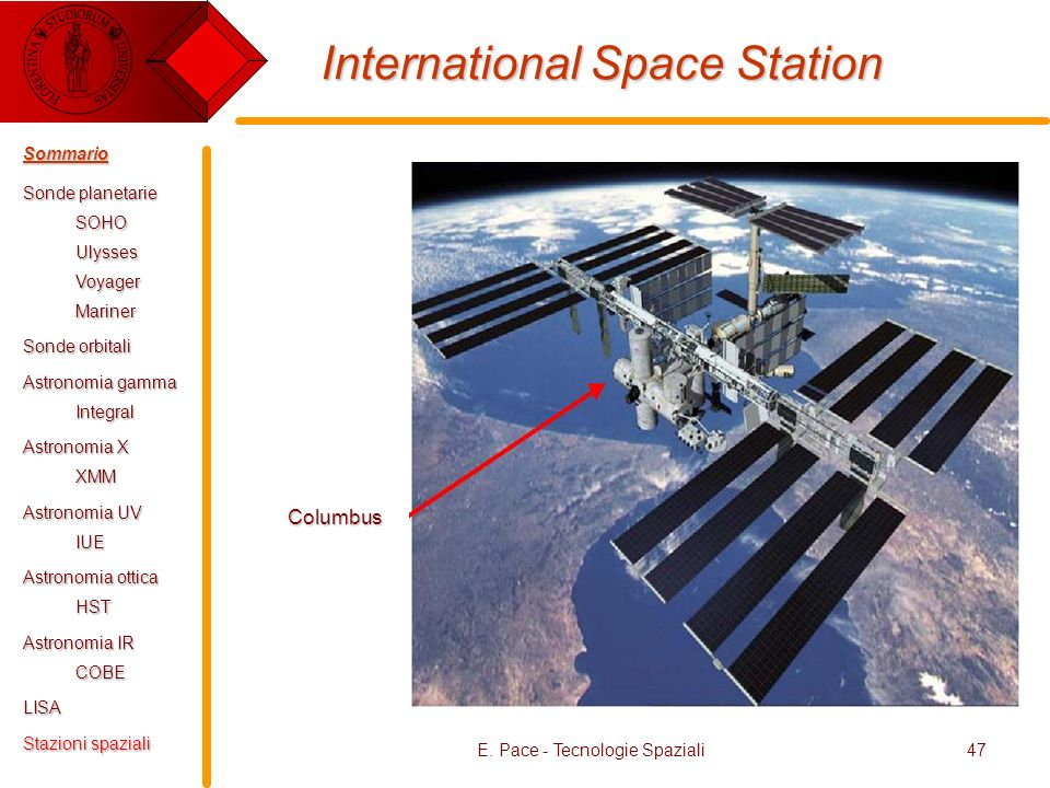 E. Pace - Tecnologie Spaziali47 International Space Station Columbus Sommario Sonde planetarie SOHOUlyssesVoyagerMariner Sonde orbitali Astronomia gam