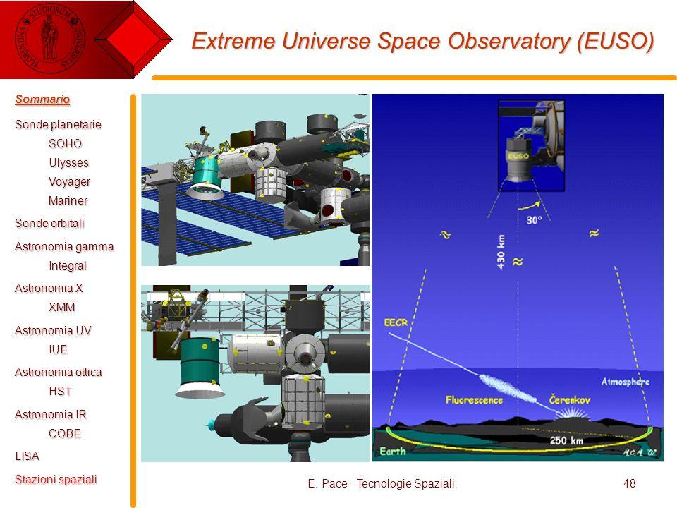 E. Pace - Tecnologie Spaziali48 Extreme Universe Space Observatory (EUSO) Sommario Sonde planetarie SOHOUlyssesVoyagerMariner Sonde orbitali Astronomi