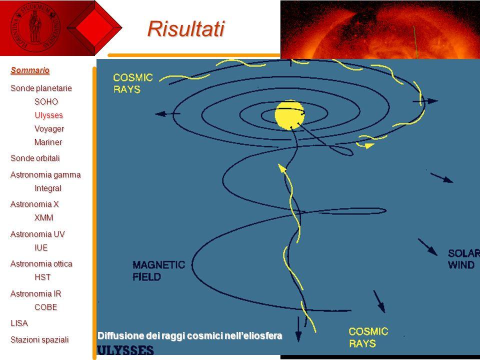 E. Pace - Tecnologie Spaziali8 Velocità del vento solare Risultati Intensità del campo magnetico solare Differenze di composizione degli Stream veloci