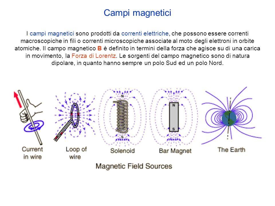 Campi magnetici I campi magnetici sono prodotti da correnti elettriche, che possono essere correnti macroscopiche in fili o correnti microscopiche ass